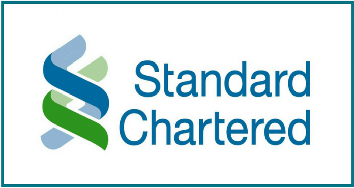 Standard Chartered Bank Nepal Limited || Bank of Nepal || SCBLNPKA